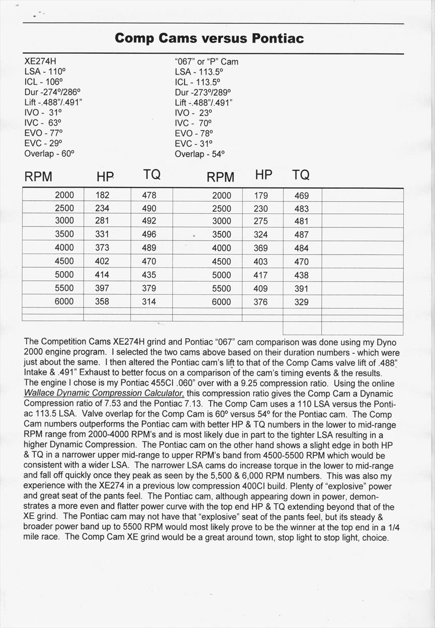 400 vs 455 Cam Comparison Numbers - Pontiac GTO Forum