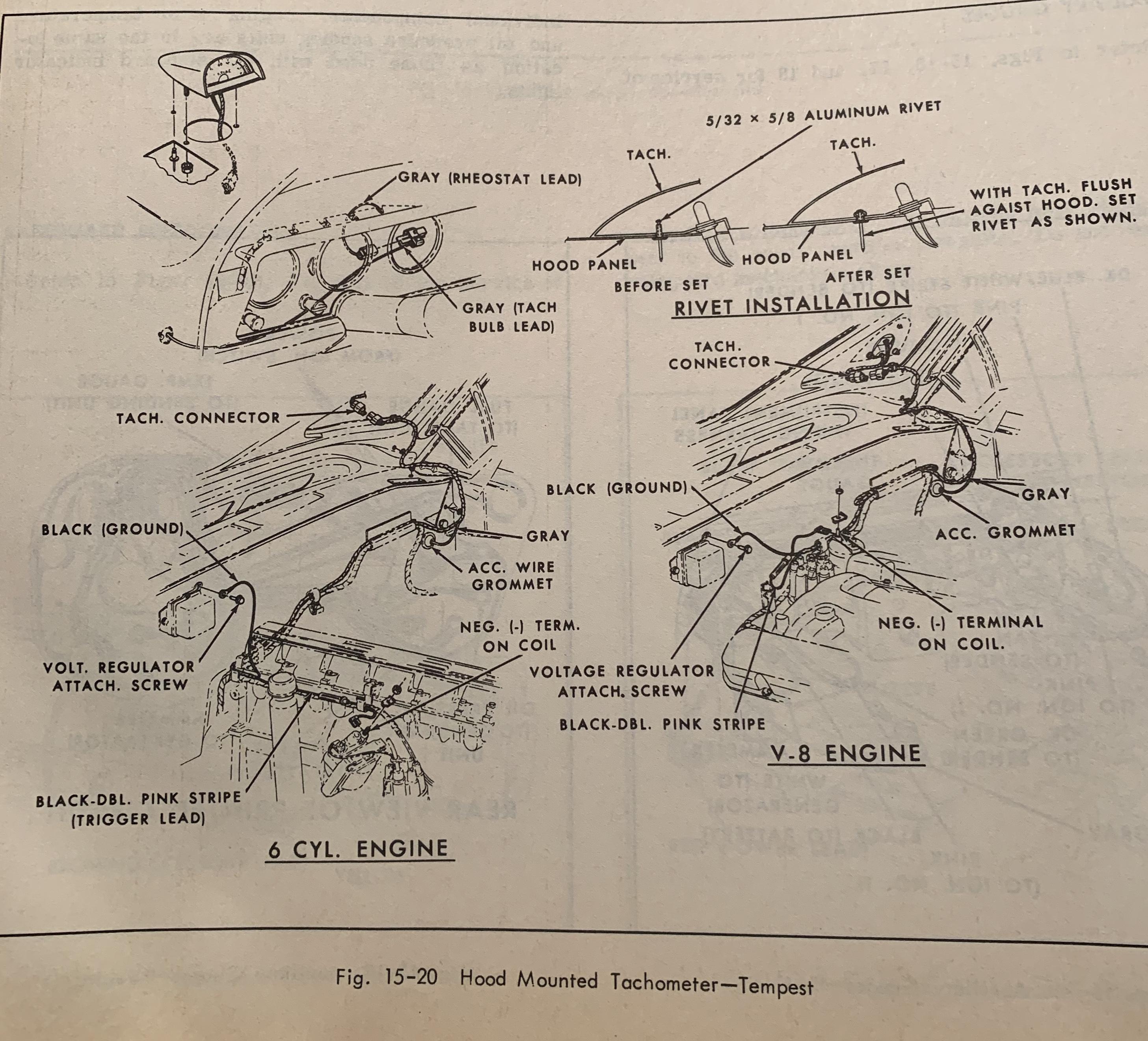 1967 gto hood tachometer wiring diagram - fusebox and wiring diagram  schematic-rear - schematic-rear.coroangelo.it  coroangelo.it