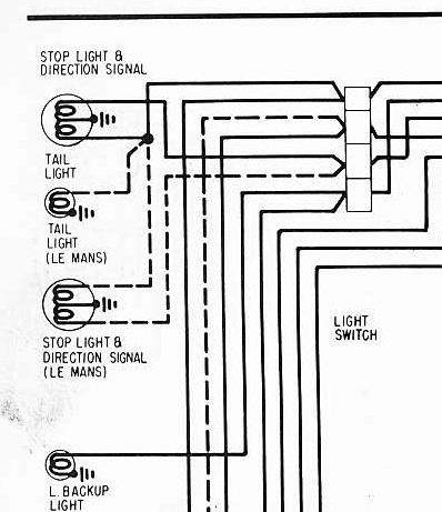 hot rod tail light wiring diagram wiring diagrams 1964 impala tail light wiring diagram car