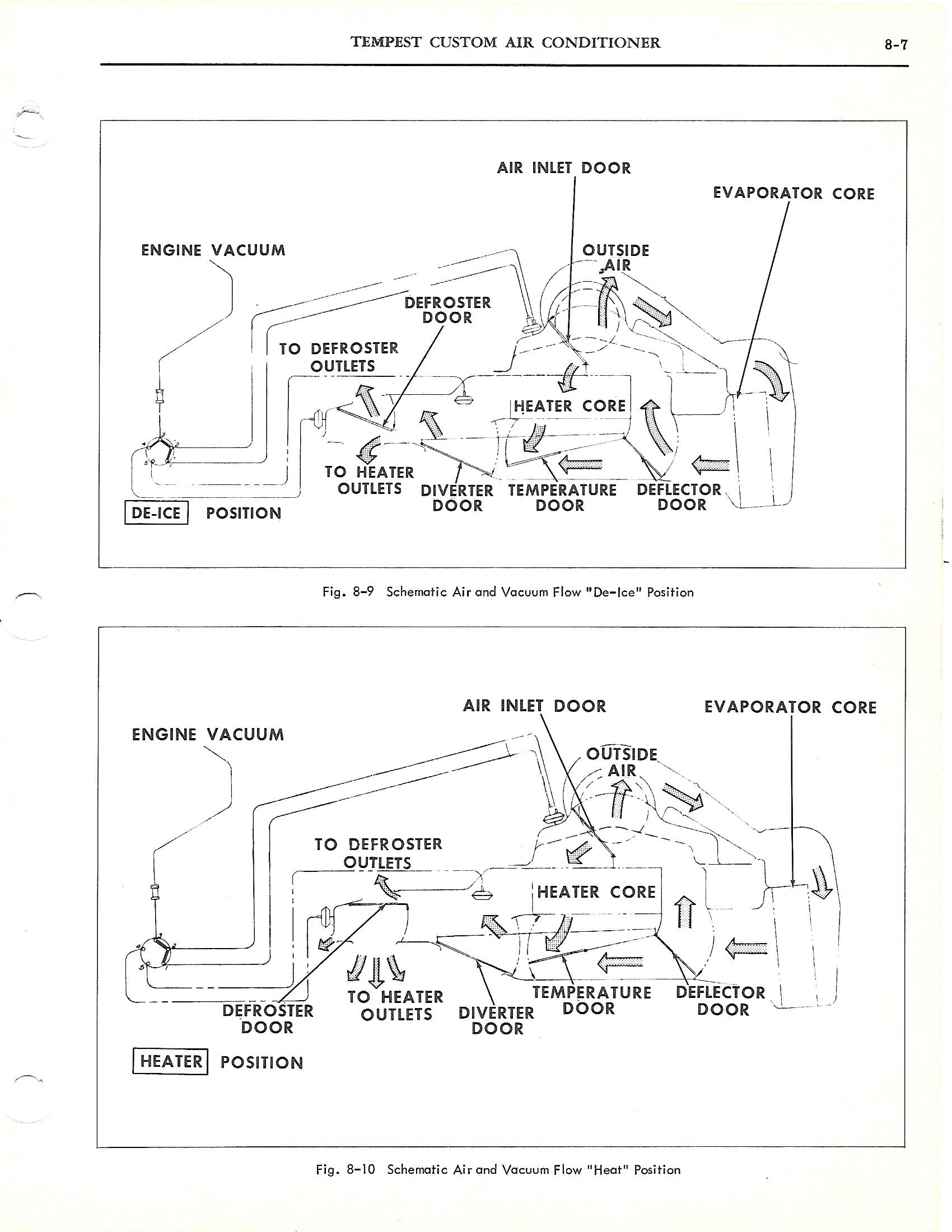 pontiac 2 2 engine diagram schematics 66 gto ac vacuum line diagram needed pontiac gto forum  66 gto ac vacuum line diagram needed