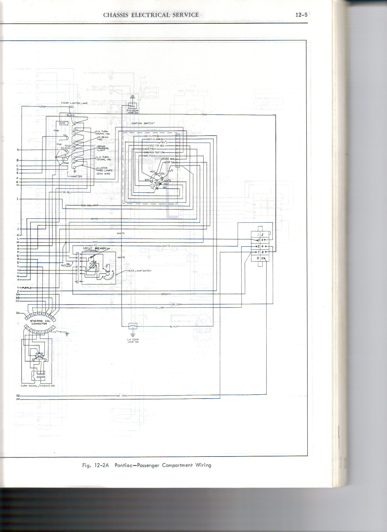 Gto Wiring Diagram Scans Page 2 Pontiac Forum 1969 El Camino Lights Click Image For Larger Version Name 68 Passenger2 Views 7119 Size