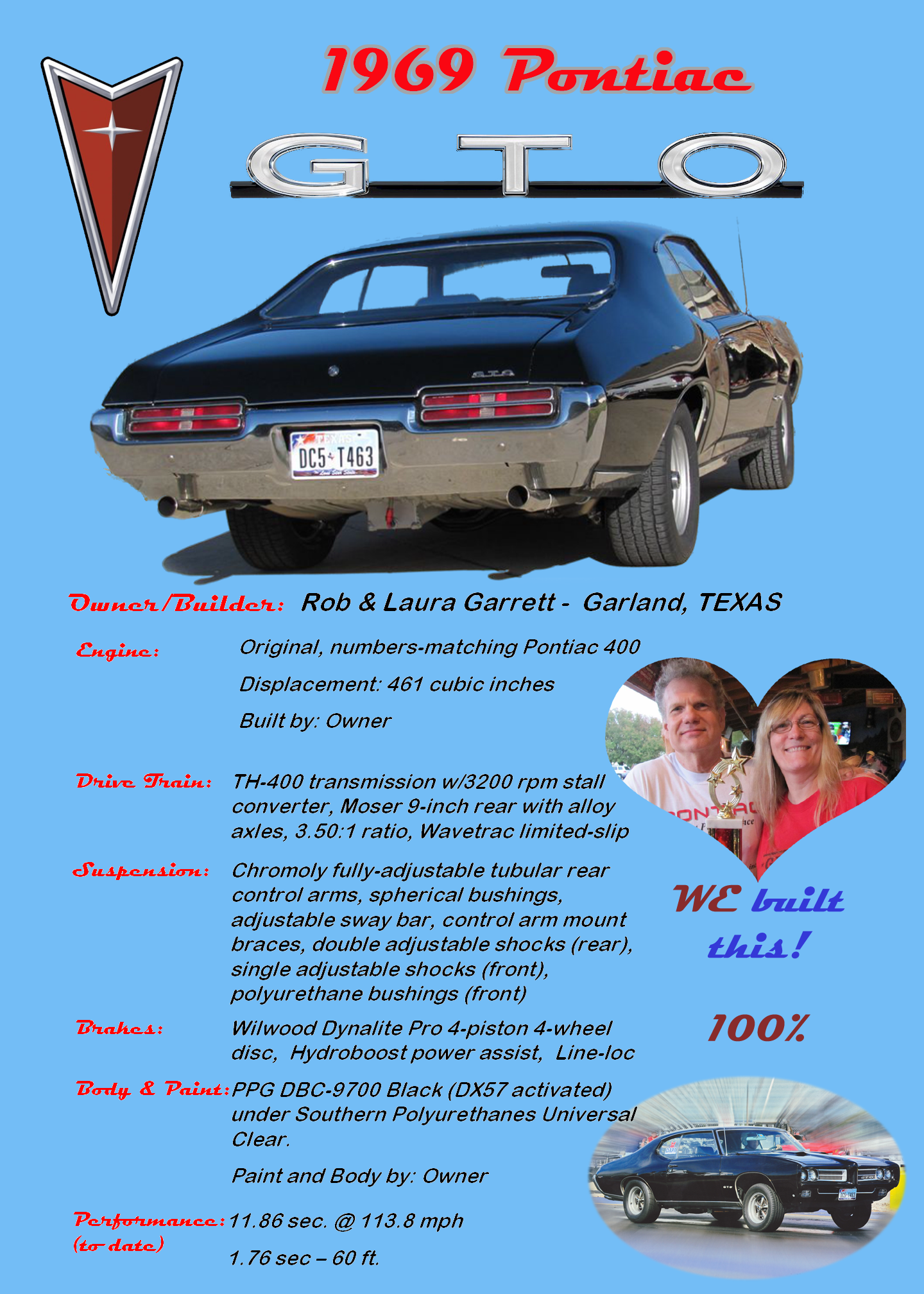 gtos at barratt-jackson scottsdale....-newshowposter2.png