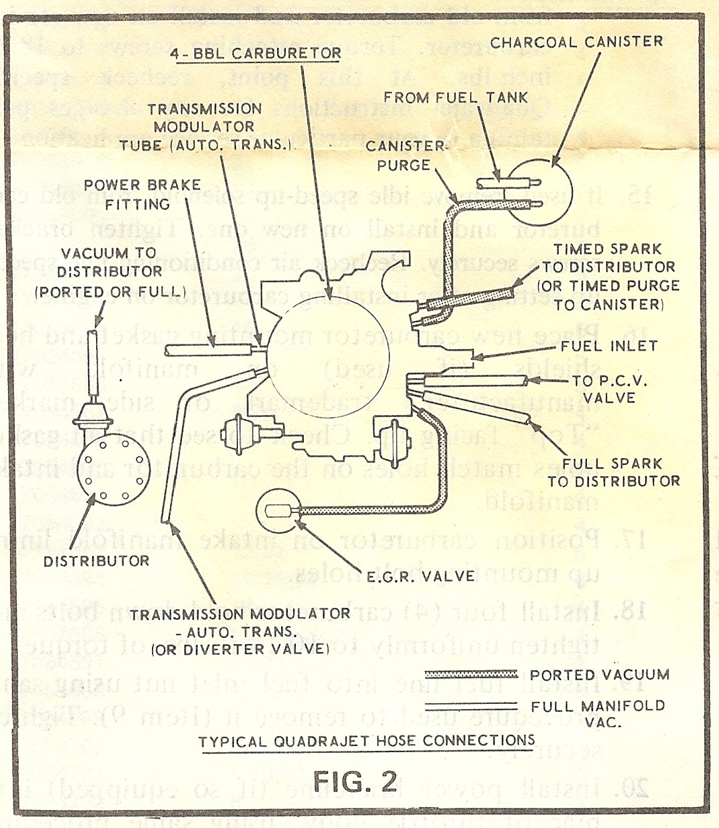 Carburetor troubleshooting quadrajet Rochester Carbs