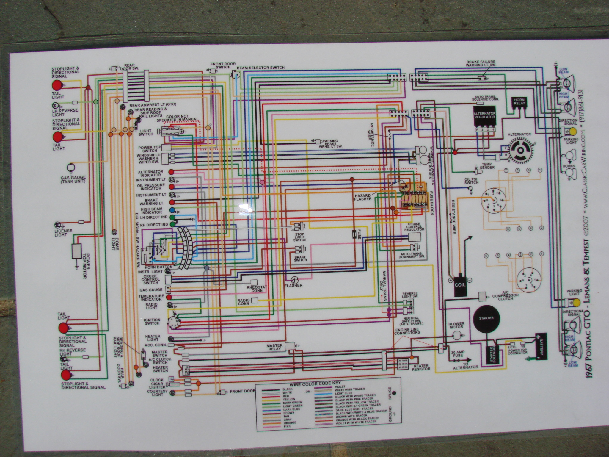 1967 pontiac lemans wiring diagram 1967 wiring diagrams online turn signal not working 67 gto pontiac gto forum